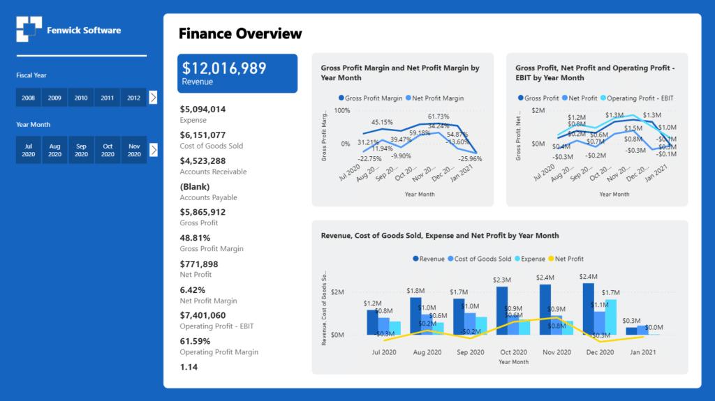 powerbi-bc-finance