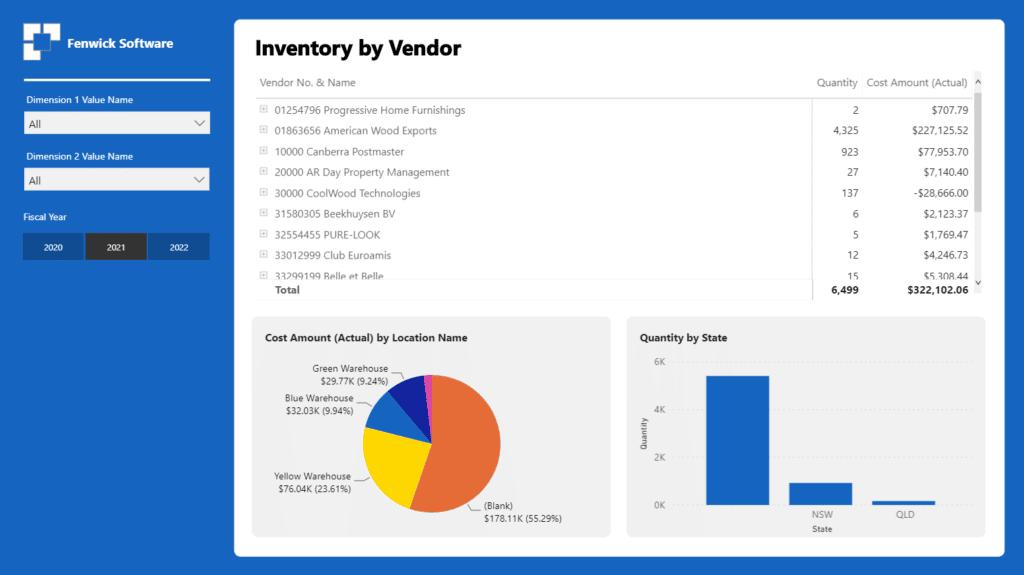 powerbi-bc-inventory-2