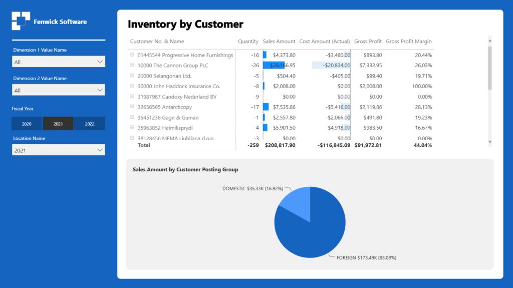 powerbi-bc-inventory-3